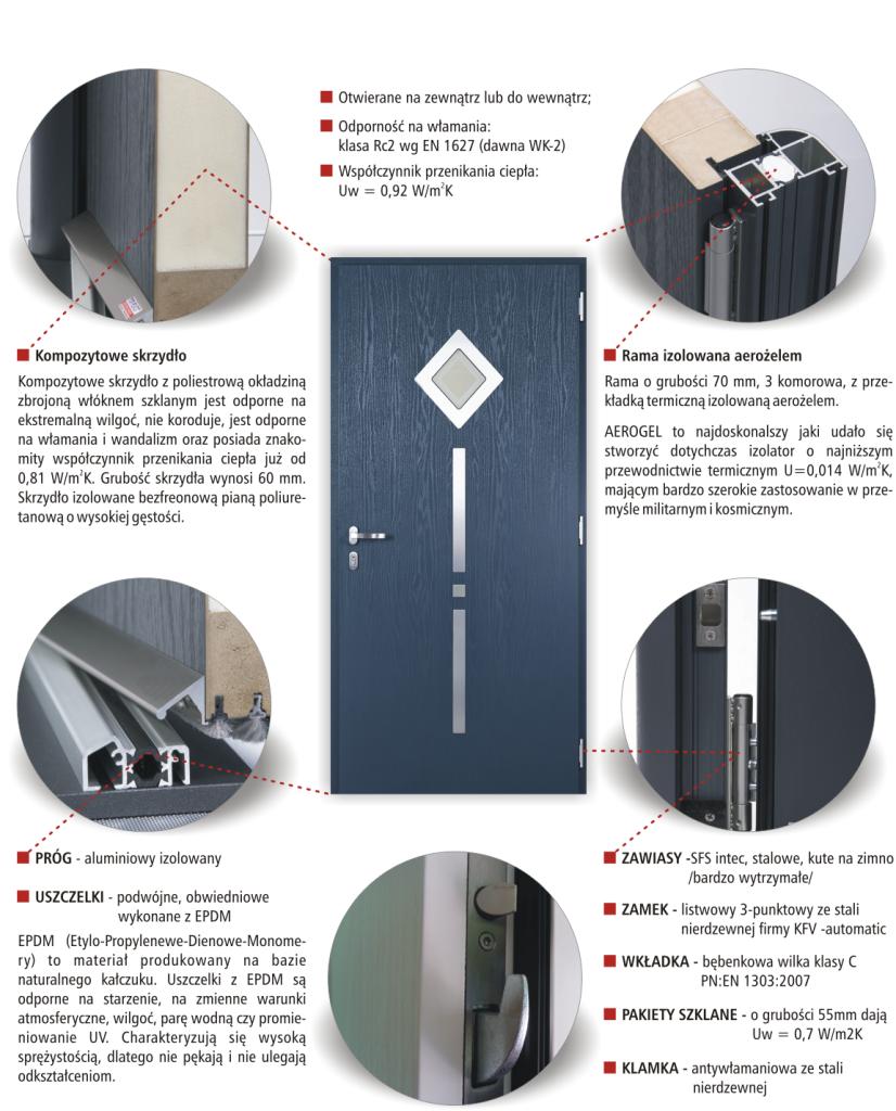DRZWI-PCV-GTdoors-schemat-SZCZECIN
