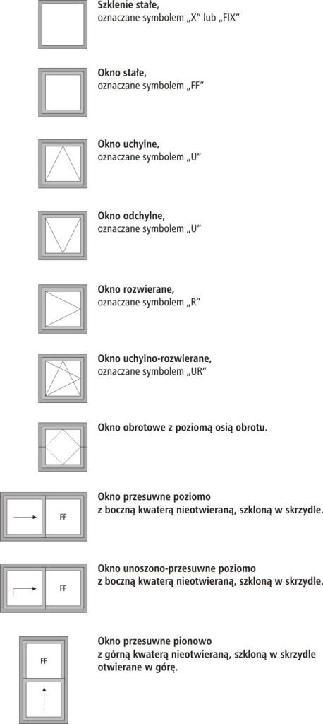 okna-sposoby-kierunki-otwierania