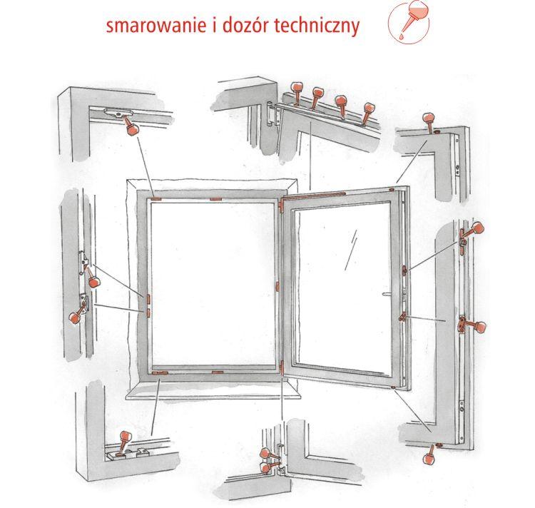 konserwacja-smarowanie-okna-pcv-szczecin-poznan